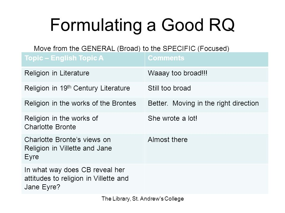 Formulating a Good RQ The Library, St. Andrew's College Move from the GENERAL (Broad) to the SPECIFIC (Focused) Topic – English Topic AComments Religi