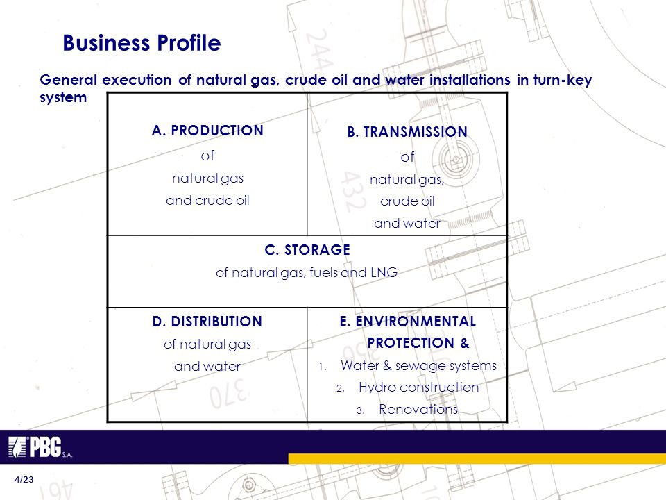 Business Profile 4/23 General execution of natural gas, crude oil and water installations in turn-key system A. PRODUCTION of natural gas and crude oi