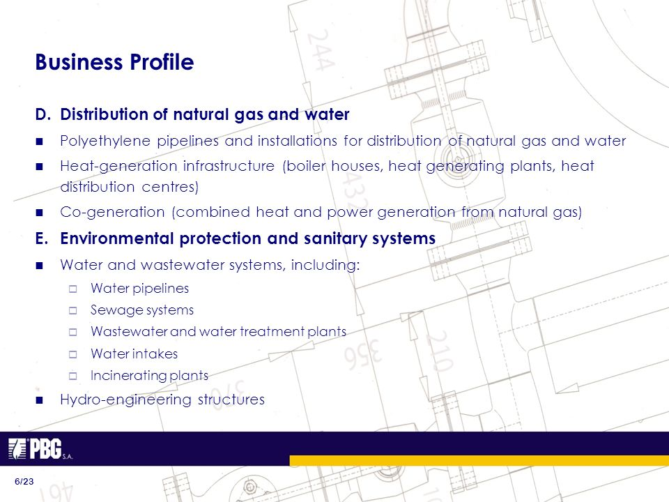 Business Profile D.Distribution of natural gas and water Polyethylene pipelines and installations for distribution of natural gas and water Heat-gener