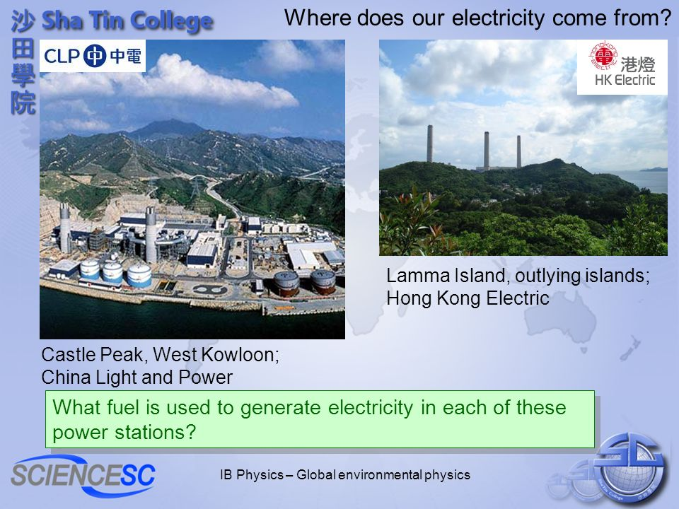 IB Physics – Global environmental physics Where does our electricity come from.