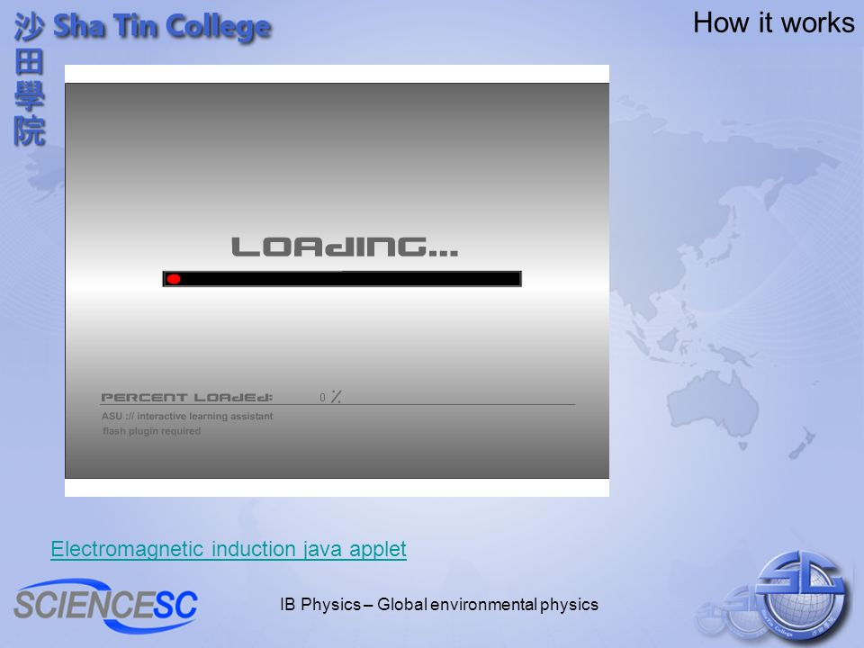 IB Physics – Global environmental physics How it works Electromagnetic induction java applet