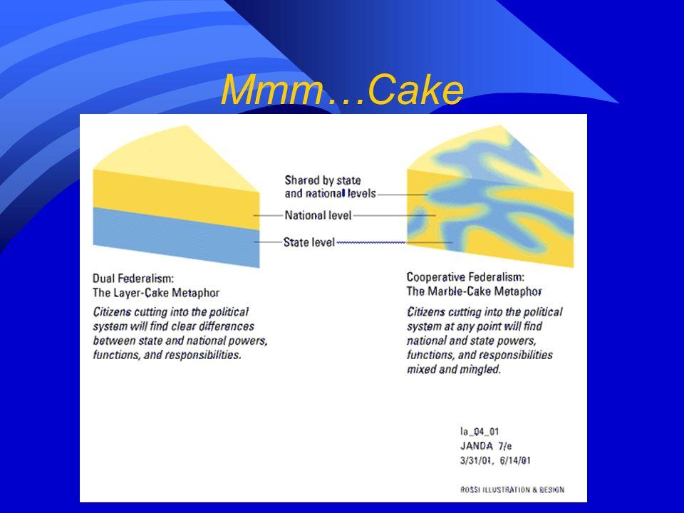 Mmm…Cake