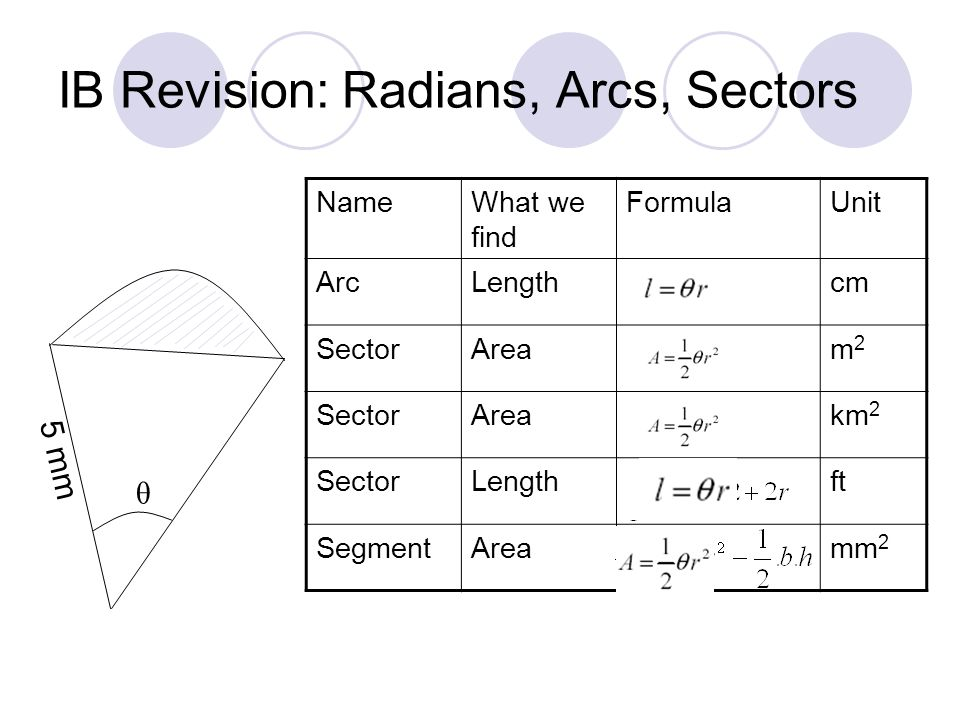 IB Revision: Radians, Arcs, Sectors NameWhat we find FormulaUnit ArcLengthcm SectorAream2m2 SectorAreakm 2 SectorLengthft SegmentAreamm 2 5 mm θ