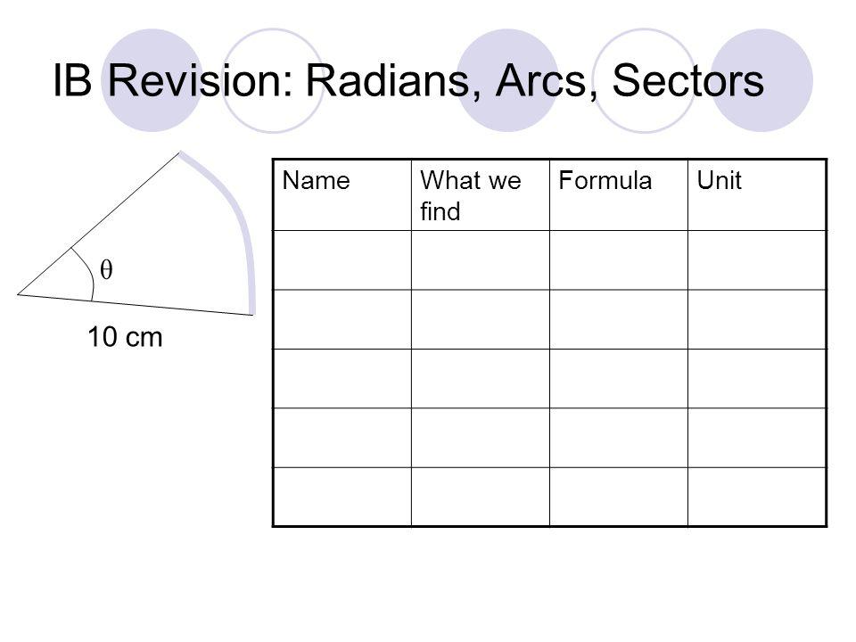 IB Revision: Radians, Arcs, Sectors NameWhat we find FormulaUnit 10 cm θ