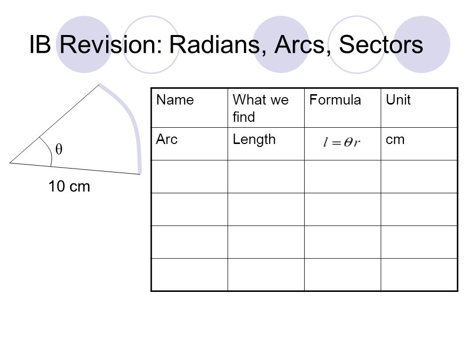 IB Revision: Radians, Arcs, Sectors NameWhat we find FormulaUnit ArcLengthcm 10 cm θ