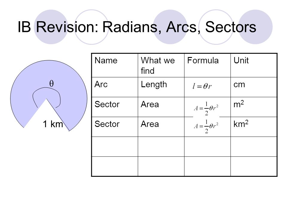 IB Revision: Radians, Arcs, Sectors NameWhat we find FormulaUnit ArcLengthcm SectorAream2m2 SectorAreakm 2 θ 1 km