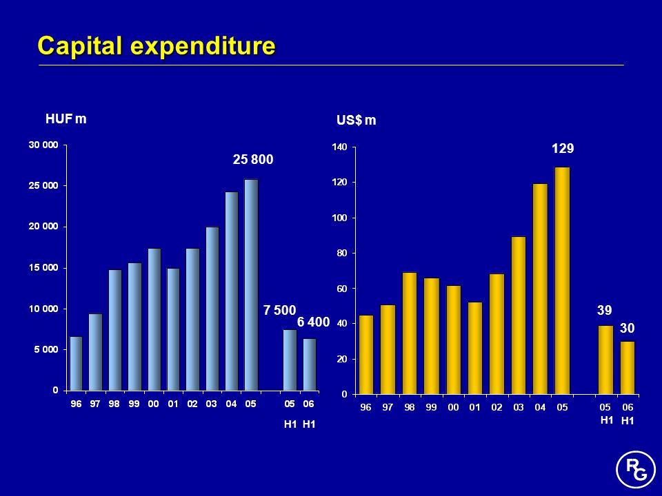 Capital expenditure HUF m US$ m 7 50039 129 25 800 H1 6 400 30