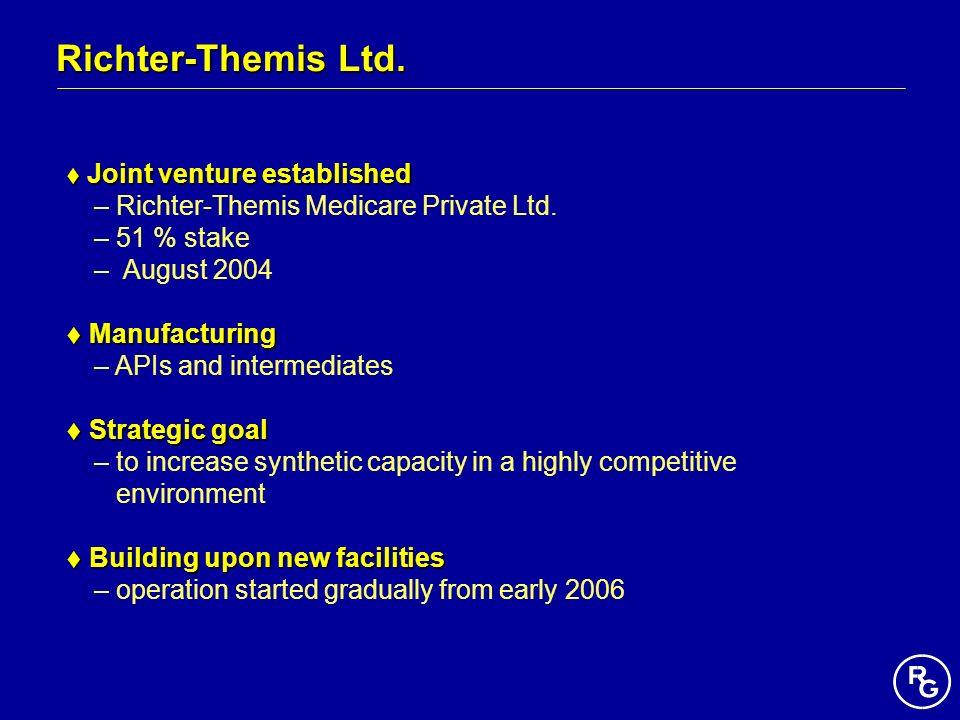 Richter-Themis Ltd. Joint venture established Joint venture established – Richter-Themis Medicare Private Ltd. – 51 % stake – August 2004 Manufacturin