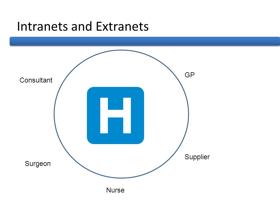 Intranets and Extranets Consultant Surgeon Nurse Supplier GP