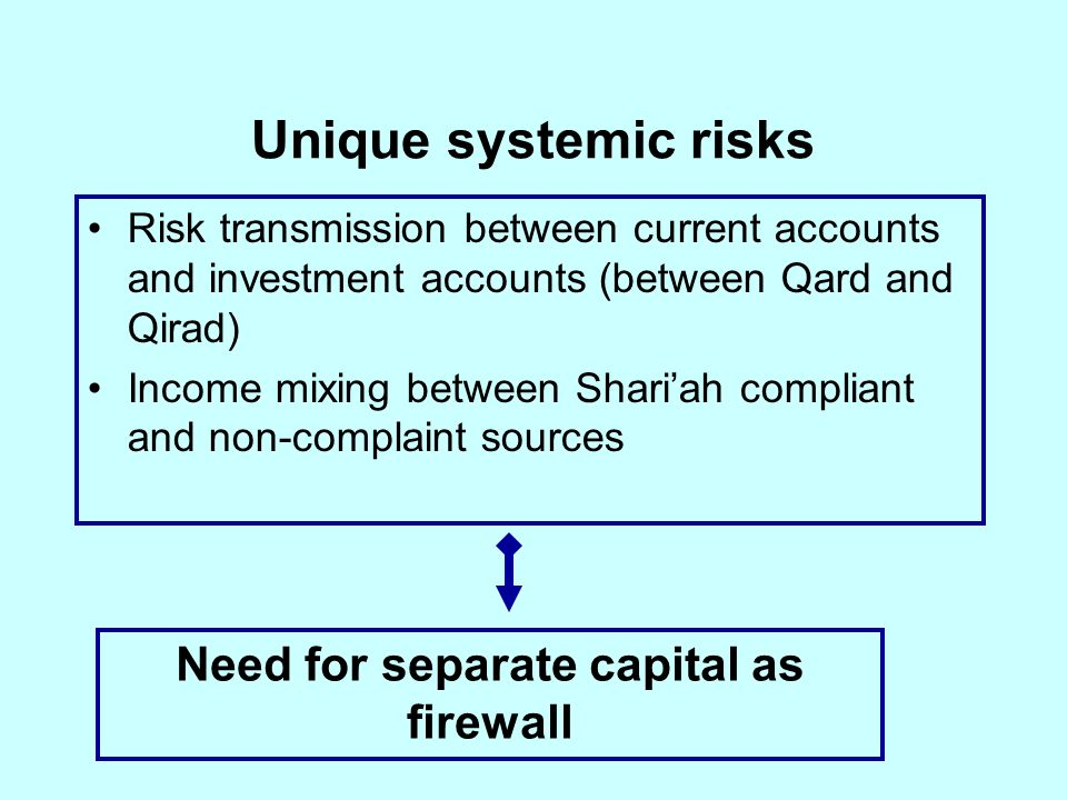 Unique systemic risks Risk transmission between current accounts and investment accounts (between Qard and Qirad) Income mixing between Shariah compliant and non-complaint sources Need for separate capital as firewall