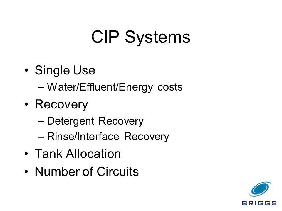 CIP Systems Single Use –Water/Effluent/Energy costs Recovery –Detergent Recovery –Rinse/Interface Recovery Tank Allocation Number of Circuits