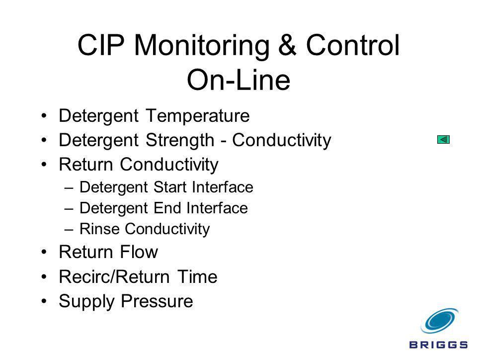 CIP Monitoring & Control On-Line Detergent Temperature Detergent Strength - Conductivity Return Conductivity –Detergent Start Interface –Detergent End
