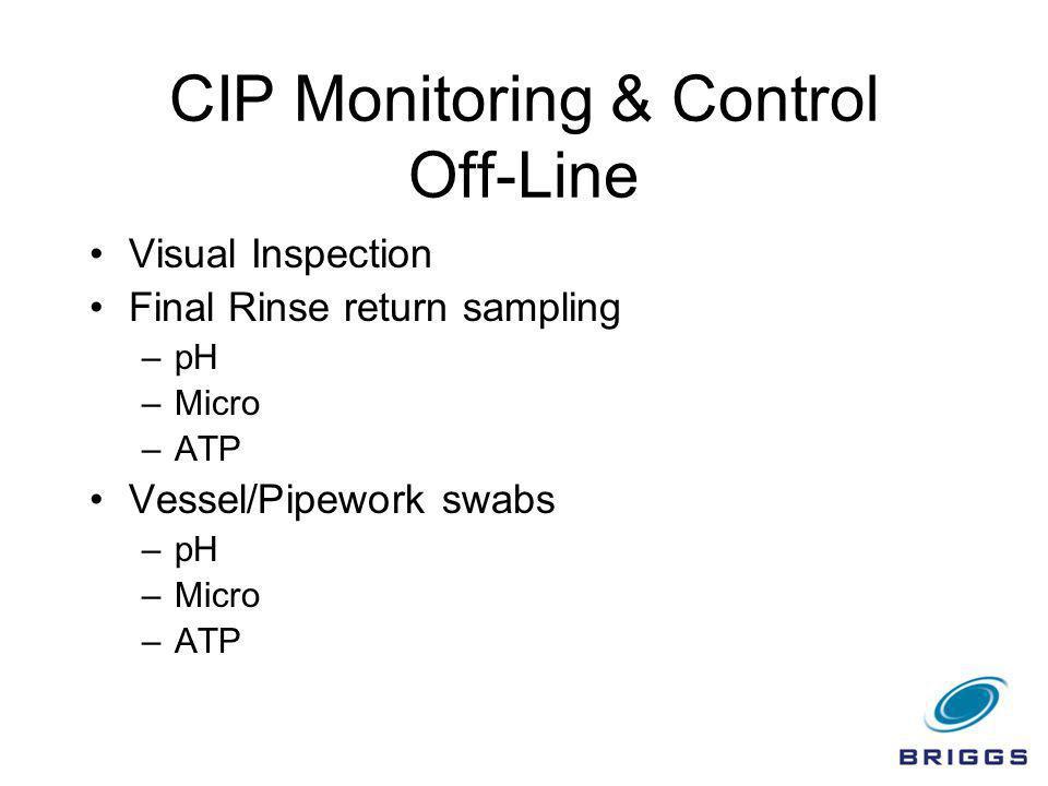 CIP Monitoring & Control Off-Line Visual Inspection Final Rinse return sampling –pH –Micro –ATP Vessel/Pipework swabs –pH –Micro –ATP
