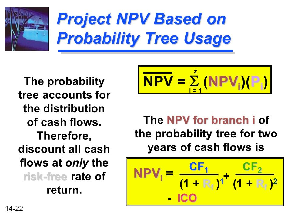 14-22 Project NPV Based on Probability Tree Usage risk-free The probability tree accounts for the distribution of cash flows.