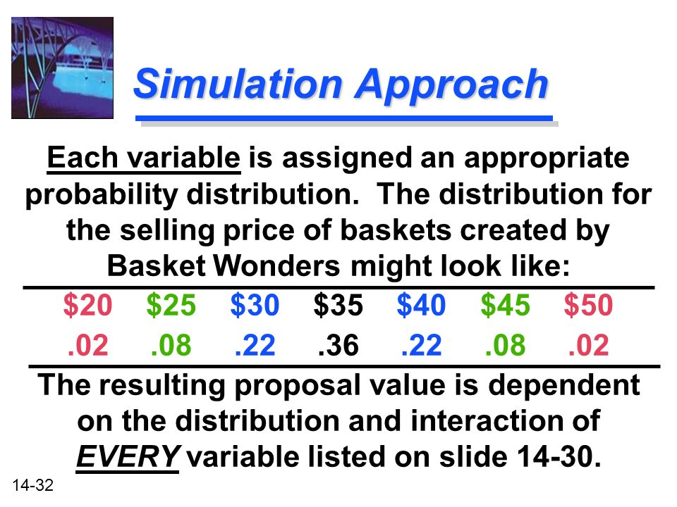 14-32 Simulation Approach Each variable is assigned an appropriate probability distribution.