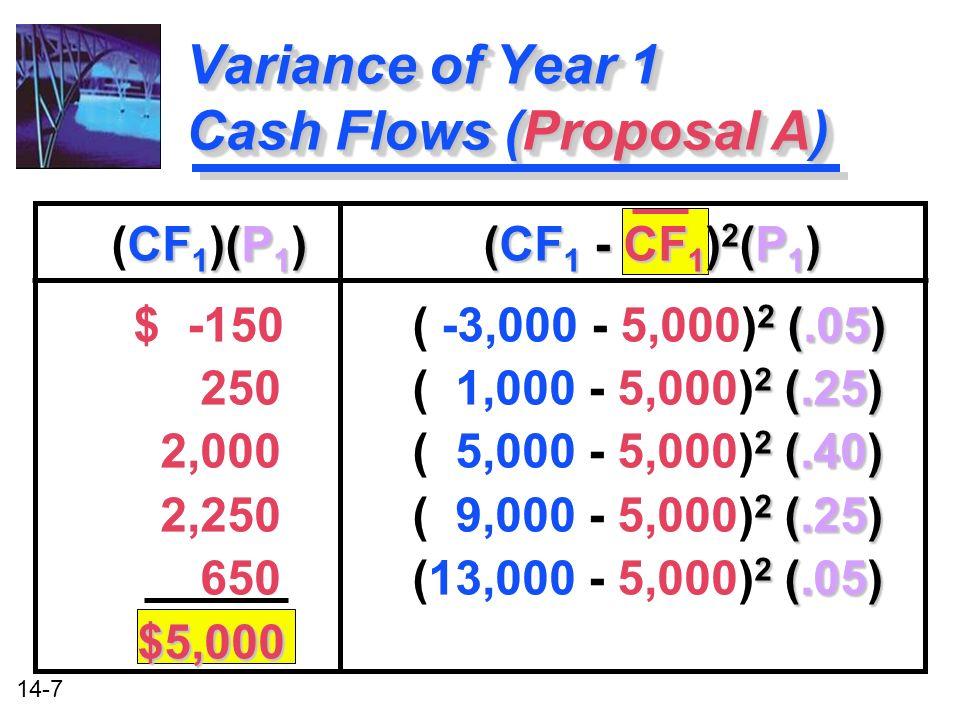 14-7 CF 1 )(P 1 ) (CF 1 - CF 1 ) 2 (P 1 ) (CF 1 )(P 1 ) (CF 1 - CF 1 ) 2 (P 1 ) 2 (.05) $ -150 ( -3,000 - 5,000) 2 (.05) 2 (.25) 250 ( 1,000 - 5,000)