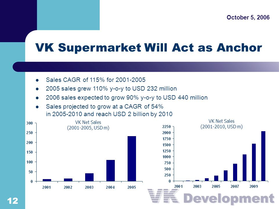 October 5, VK Supermarket Will Act as Anchor Sales CAGR of 115% for sales grew 110% y-o-y to USD 232 million 2006 sales expected to grow 90% y-o-y to USD 440 million Sales projected to grow at a CAGR of 54% in and reach USD 2 billion by 2010 VK Net Sales ( , USD m) VK Net Sales ( , USD m)