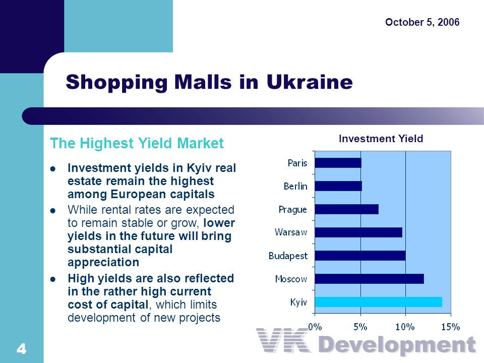 Shopping Malls in Ukraine October 5, The Highest Yield Market Investment yields in Kyiv real estate remain the highest among European capitals While rental rates are expected to remain stable or grow, lower yields in the future will bring substantial capital appreciation High yields are also reflected in the rather high current cost of capital, which limits development of new projects Investment Yield
