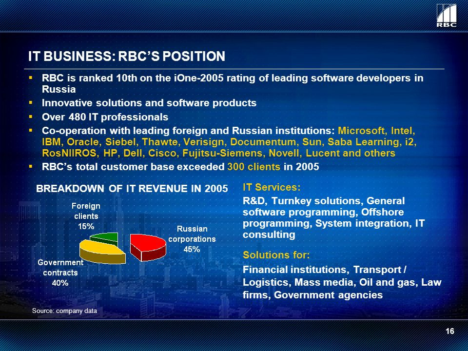 IT BUSINESS: RBCS POSITION RBC is ranked 10th on the iOne-2005 rating of leading software developers in Russia Innovative solutions and software products Over 480 IT professionals Co-operation with leading foreign and Russian institutions: Microsoft, Intel, IBM, Oracle, Siebel, Thawte, Verisign, Documentum, Sun, Saba Learning, i2, RosNIIROS, HP, Dell, Cisco, Fujitsu-Siemens, Novell, Lucent and others RBCs total customer base exceeded 300 clients in 2005 IT Services: R&D, Turnkey solutions, General software programming, Offshore programming, System integration, IT consulting Solutions for: Financial institutions, Transport / Logistics, Mass media, Oil and gas, Law firms, Government agencies BREAKDOWN OF IT REVENUE IN 2005 Source: company data 16