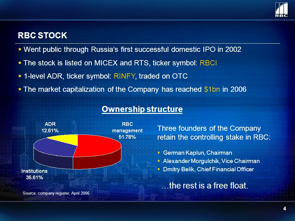 RBC STOCK Three founders of the Company retain the controlling stake in RBC: Went public through Russias first successful domestic IPO in 2002 The stock is listed on MICEX and RTS, ticker symbol: RBCI 1-level ADR, ticker symbol: RINFY, traded on OTC The market capitalization of the Company has reached $1bn in 2006 Source: company register, April 2006 Ownership structure German Kaplun, Chairman Alexander Morgulchik, Vice Chairman Dmitry Belik, Chief Financial Officer …the rest is a free float.