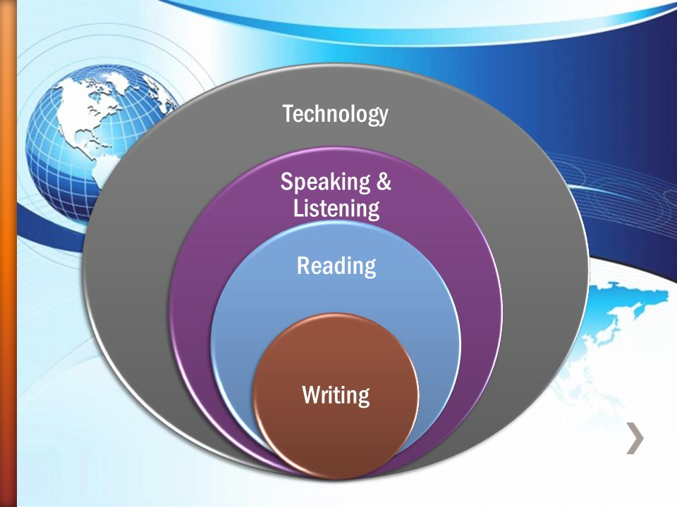 Technology Speaking & Listening Reading Writing