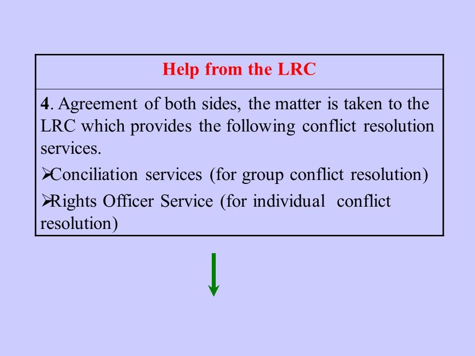 5. How an industrial relations conflict between employees/employers can be resolved Internal Solutions 1. Take the complaint to the union shop steward