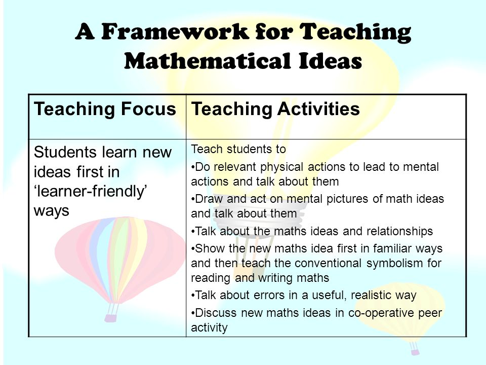 A Framework for Teaching Mathematical Ideas Teaching FocusTeaching Activities Students learn new ideas first in learner-friendly ways Teach students t