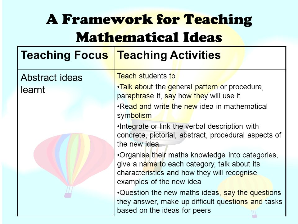 A Framework for Teaching Mathematical Ideas Teaching FocusTeaching Activities Abstract ideas learnt Teach students to Talk about the general pattern o