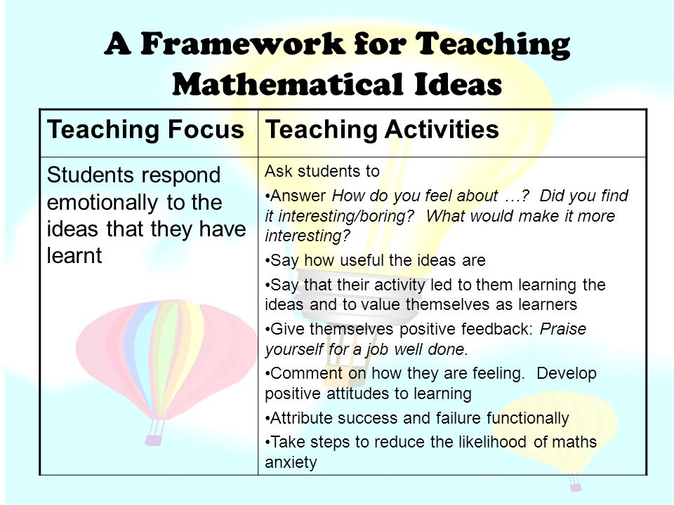 A Framework for Teaching Mathematical Ideas Teaching FocusTeaching Activities Students respond emotionally to the ideas that they have learnt Ask stud