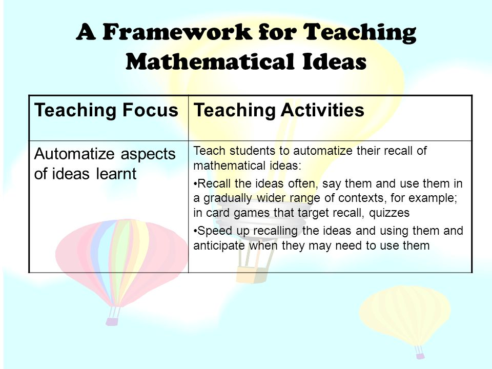 A Framework for Teaching Mathematical Ideas Teaching FocusTeaching Activities Automatize aspects of ideas learnt Teach students to automatize their re