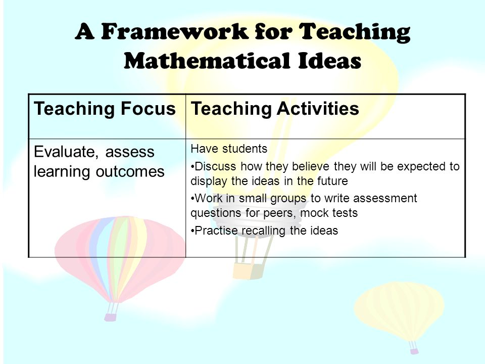 A Framework for Teaching Mathematical Ideas Teaching FocusTeaching Activities Evaluate, assess learning outcomes Have students Discuss how they believ
