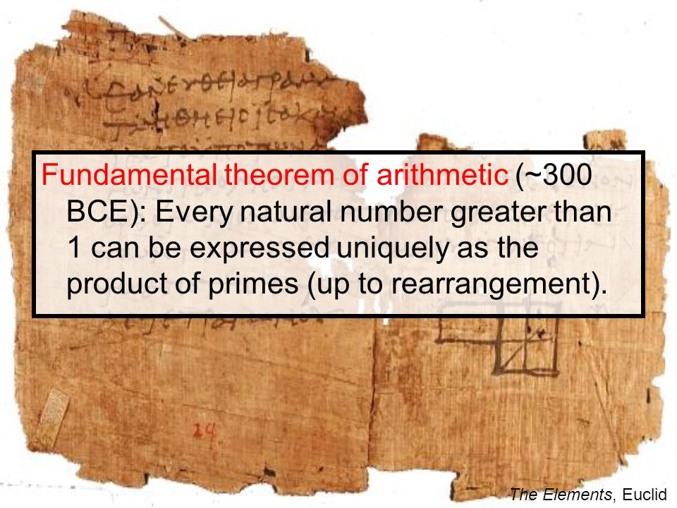 Fundamental theorem of arithmetic (~300 BCE): Every natural number greater than 1 can be expressed uniquely as the product of primes (up to rearrangem