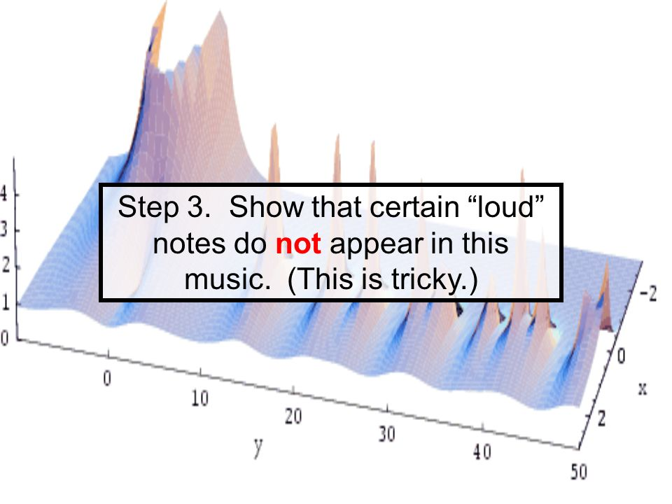Step 3. Show that certain loud notes do not appear in this music. (This is tricky.)