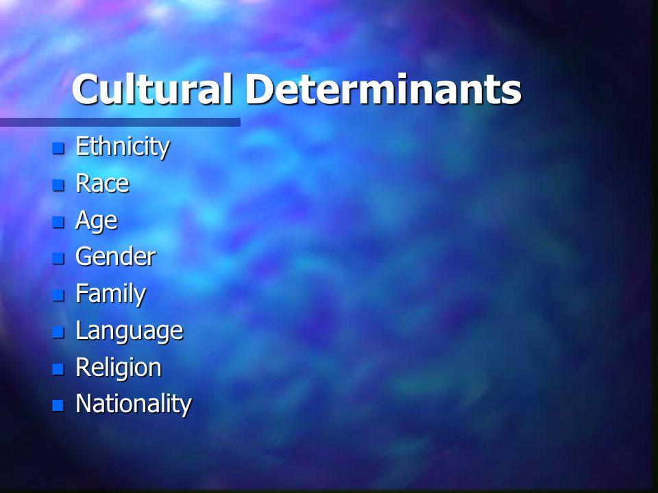 Cultural Determinants n Ethnicity n Race n Age n Gender n Family n Language n Religion n Nationality