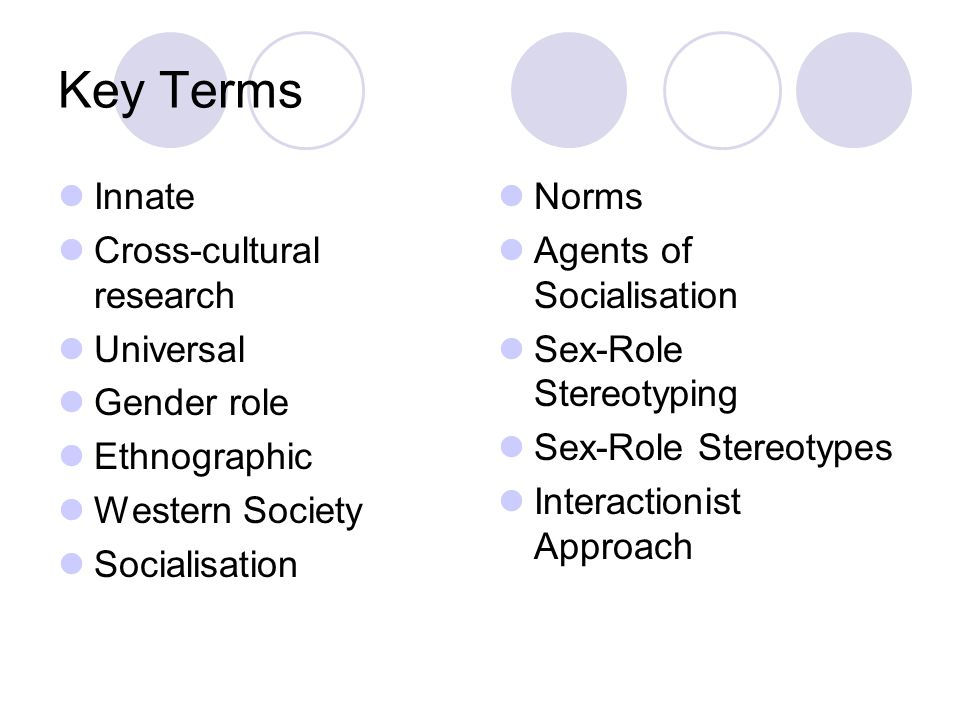 Key Terms Innate Cross-cultural research Universal Gender role Ethnographic Western Society Socialisation Norms Agents of Socialisation Sex-Role Stere