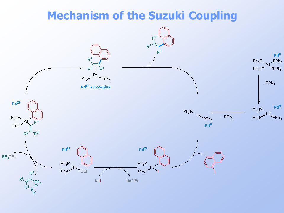 Mechanism of the Suzuki Coupling