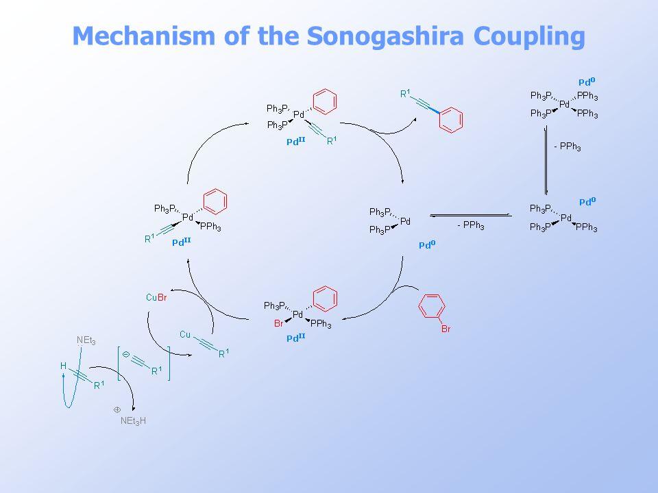 Mechanism of the Sonogashira Coupling