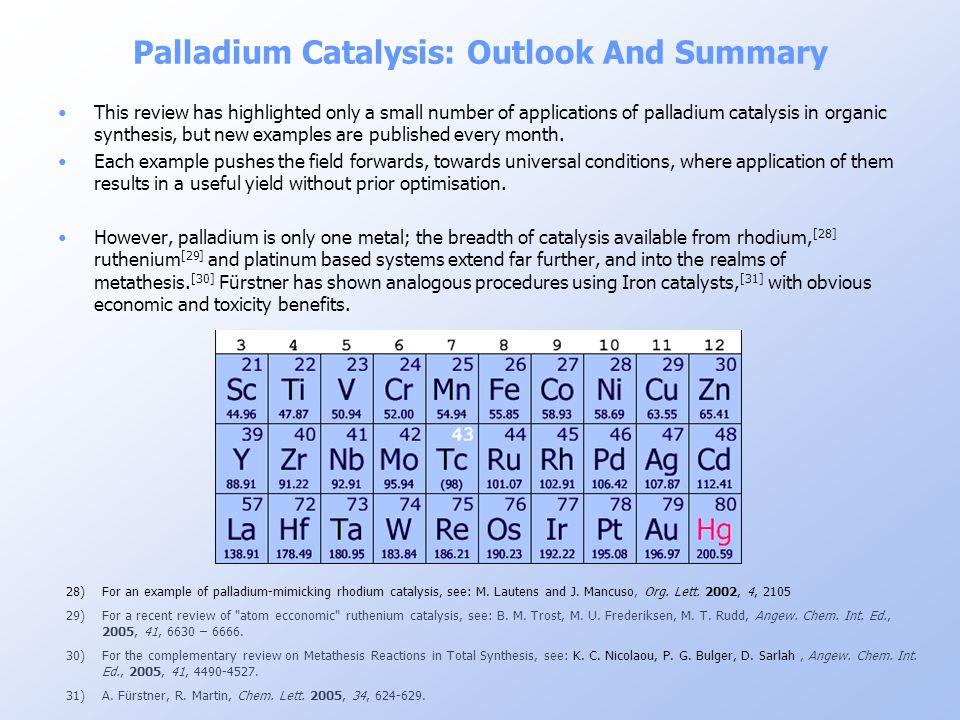 Palladium Catalysis: Outlook And Summary 28)For an example of palladium-mimicking rhodium catalysis, see: M. Lautens and J. Mancuso, Org. Lett. 2002,