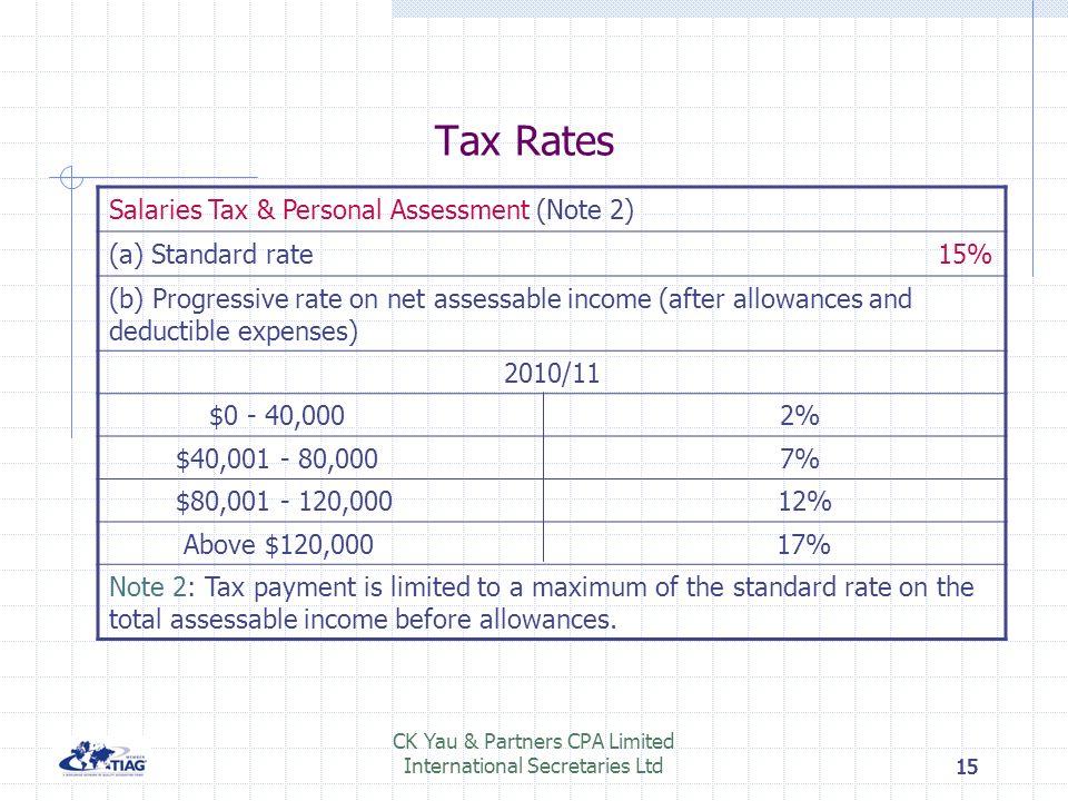 14 CK Yau & Partners CPA Limited International Secretaries Ltd14 Tax Rates 2010/11 Property tax15% Profits tax (Note 1) Corporation16.5% Unincorporate