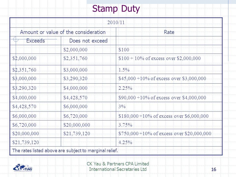 15 CK Yau & Partners CPA Limited International Secretaries Ltd15 Tax Rates Salaries Tax & Personal Assessment (Note 2) (a) Standard rate 15% (b) Progr