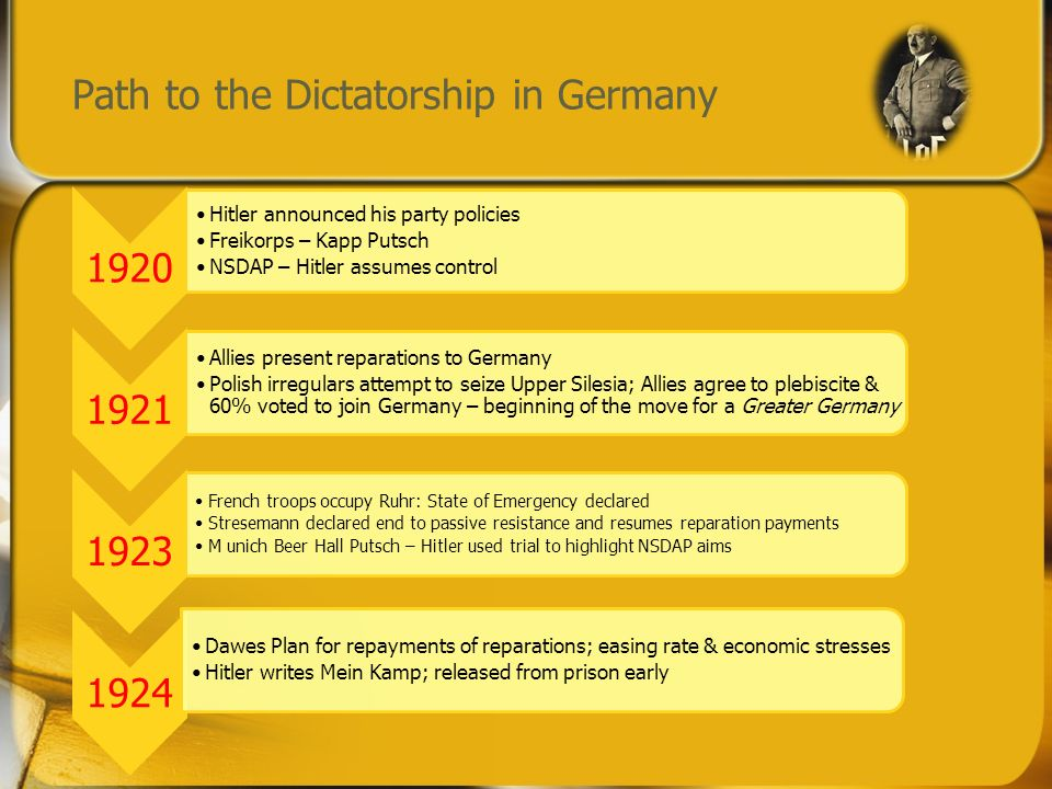 Path to the Dictatorship in Germany 1920 Hitler announced his party policies Freikorps – Kapp Putsch NSDAP – Hitler assumes control 1921 Allies present reparations to Germany Polish irregulars attempt to seize Upper Silesia; Allies agree to plebiscite & 60% voted to join Germany – beginning of the move for a Greater Germany 1923 French troops occupy Ruhr: State of Emergency declared Stresemann declared end to passive resistance and resumes reparation payments M unich Beer Hall Putsch – Hitler used trial to highlight NSDAP aims 1924 Dawes Plan for repayments of reparations; easing rate & economic stresses Hitler writes Mein Kamp; released from prison early