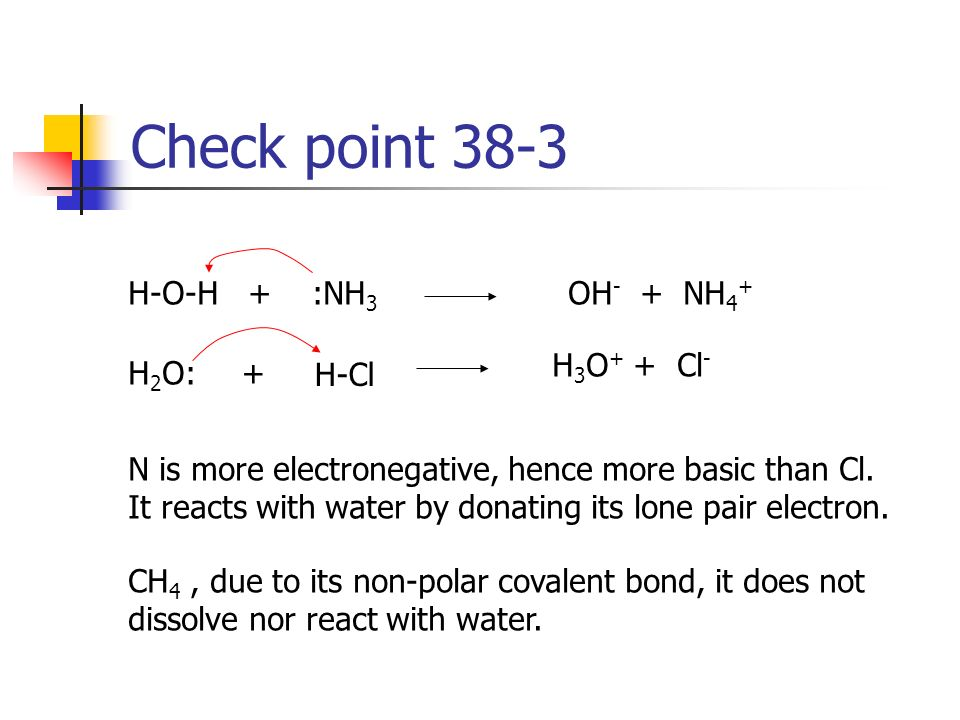 Check point 38-3 H-O-H:NH 3 OH - + NH 4 + + H 2 O:+ H-Cl H 3 O + + Cl - N is more electronegative, hence more basic than Cl. It reacts with water by d