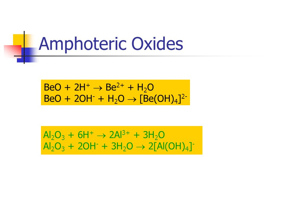 Amphoteric Oxides Al 2 O 3 + 6H + 2Al 3+ + 3H 2 O Al 2 O 3 + 2OH - + 3H 2 O 2[Al(OH) 4 ] - BeO + 2H + Be 2+ + H 2 O BeO + 2OH - + H 2 O [Be(OH) 4 ] 2-