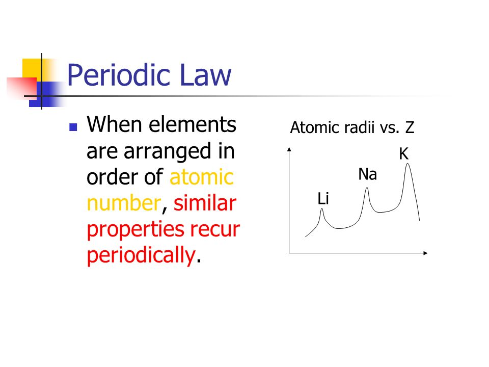 Periodic Law When elements are arranged in order of atomic number, similar properties recur periodically. Li Na K Atomic radii vs. Z