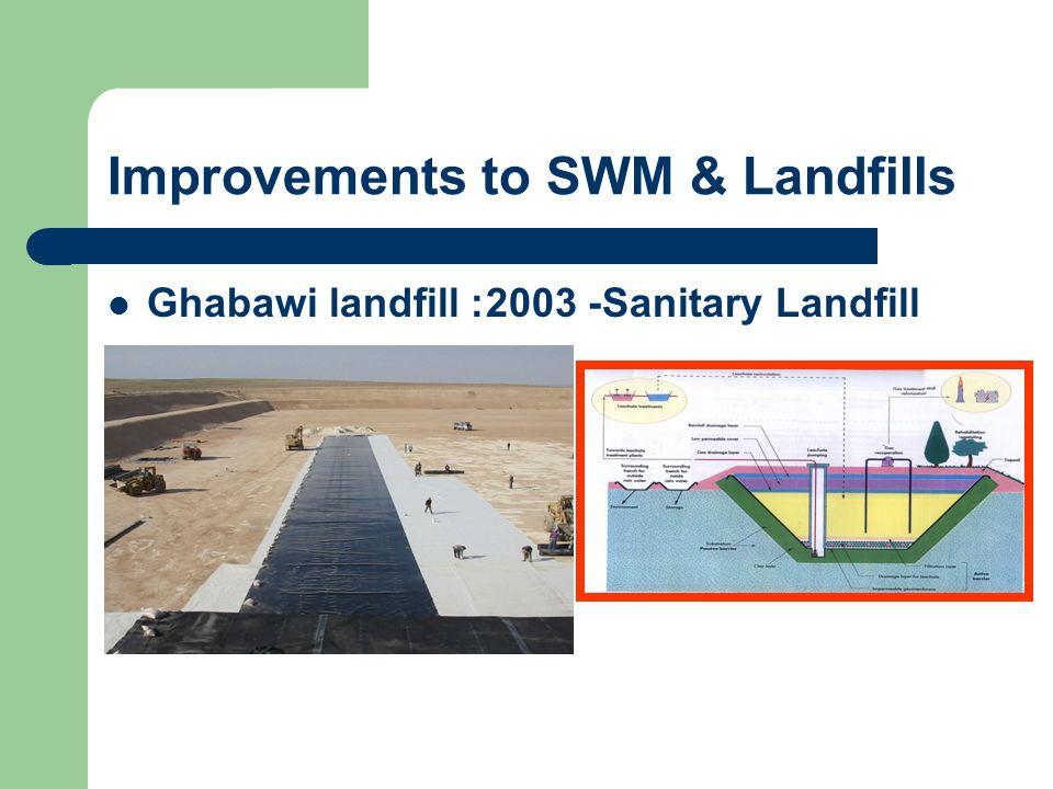 Improvements to SWM & Landfills Ghabawi landfill: 2003- Sanitary Landfill