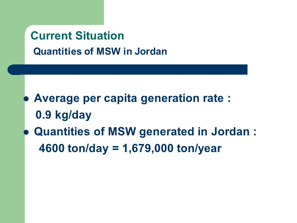 Current Situation Quantities of MSW in Jordan Average per capita generation rate : 0.9 kg/day Quantities of MSW generated in Jordan : 4600 ton/day = 1