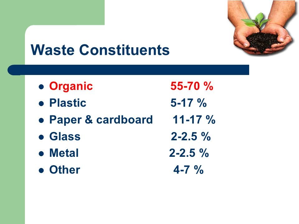 Waste Constituents Organic 55-70 % Plastic 5-17 % Paper & cardboard 11-17 % Glass 2-2.5 % Metal 2-2.5 % Other 4-7 %