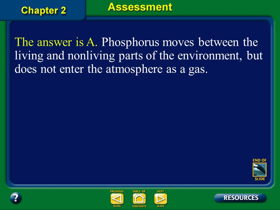 Chapter Assessment Question 6 Which of the following does not cycle into the atmosphere? D. water C. carbon B. nitrogen A. phosphorus