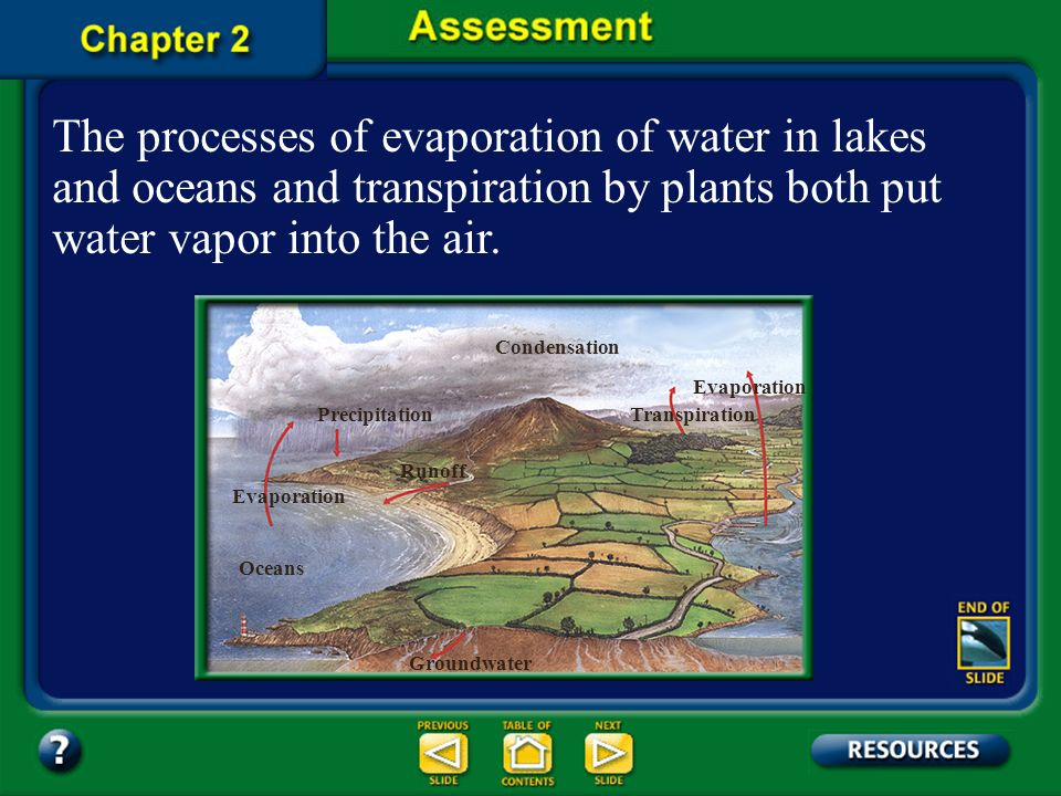 Chapter Assessment Question 10 How does water on Earth's surface get back into the atmosphere? Precipitation Evaporation Runoff Groundwater Transpirat