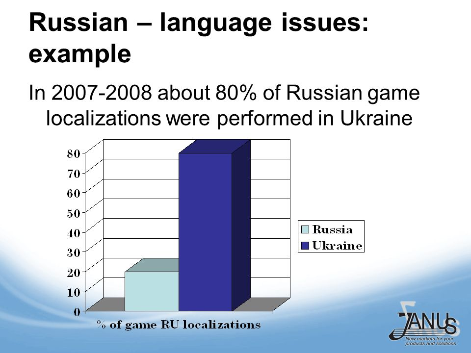 Russian – language issues: example In 2007-2008 about 80% of Russian game localizations were performed in Ukraine